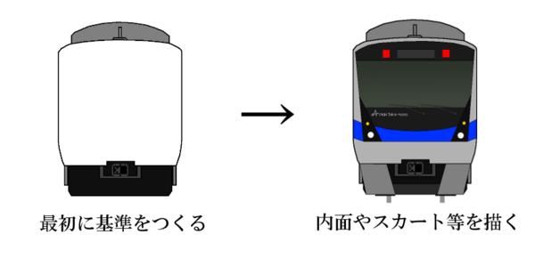 車両の書き方-min.png